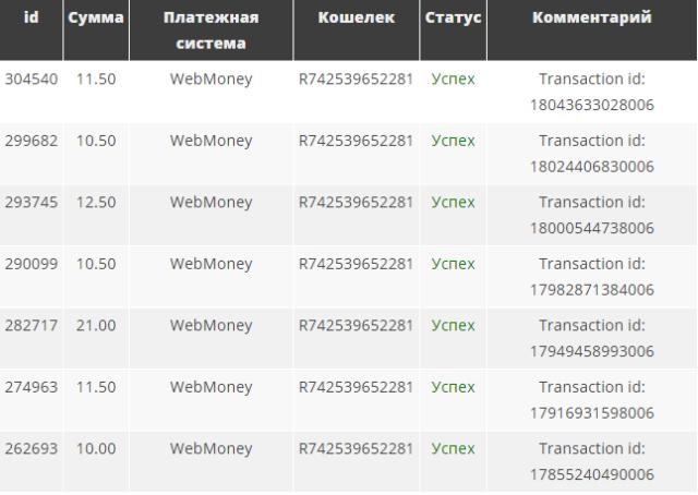 выплаты на вебмани