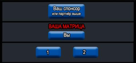 трех местная матрица